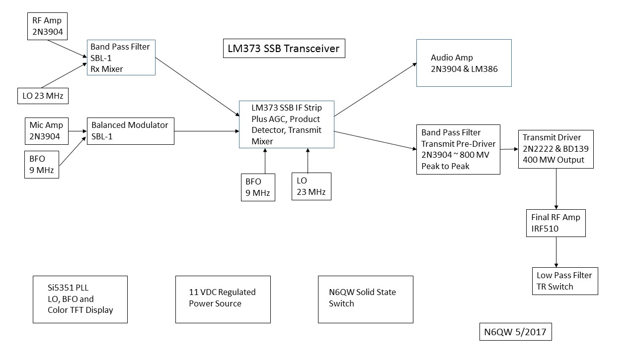 Lm373 Ssb Transceiver Simple Fm Transmitter With 2n3904 Block Diagram